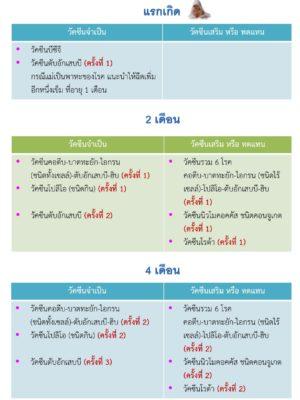 table_vaccine-1