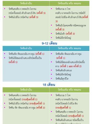 table_vaccine-2