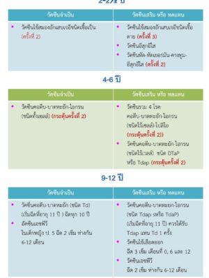 table_vaccine-3